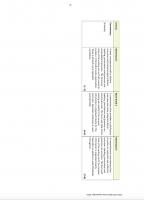 5) A2 Marking Criteria